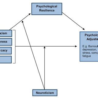 Research paper on obsessive compulsive disorder